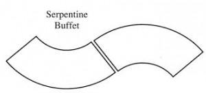 SERP BUFFET